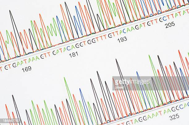 Sequencing results
