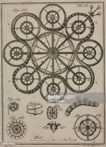 Serpents display copperplate engraving by Gaetano M Alfano from Istituzioni di Pirotecnica per istruzione di coloro che vogliono apprendere a...