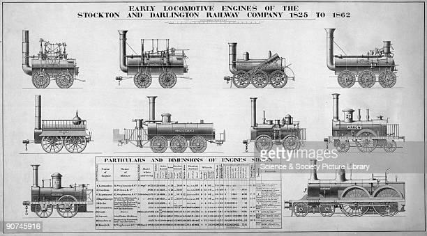 Sheet drawing Locomotives featured are 'Locomotion' 'Stockton' 'Experiment' 'Royal George' 'Globe' 'Coronation' 'Swift' 'Arrow' 'Sunbeam' and...
