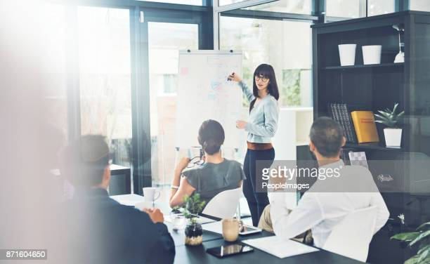 she's has all the information they require - strategy stock photos and pictures