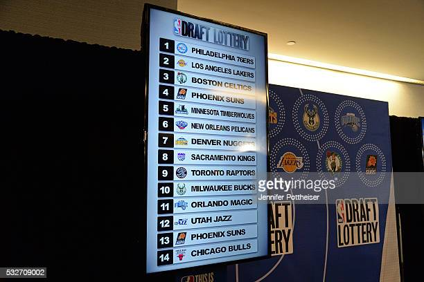 A shot of the draft order during the 2016 NBA Draft Lottery at the New York Hilton in New York New York NOTE TO USER User expressly acknowledges and...