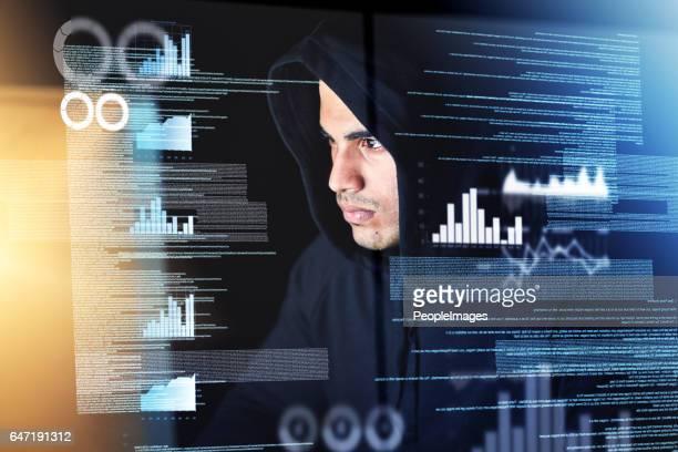 Sichten der Daten