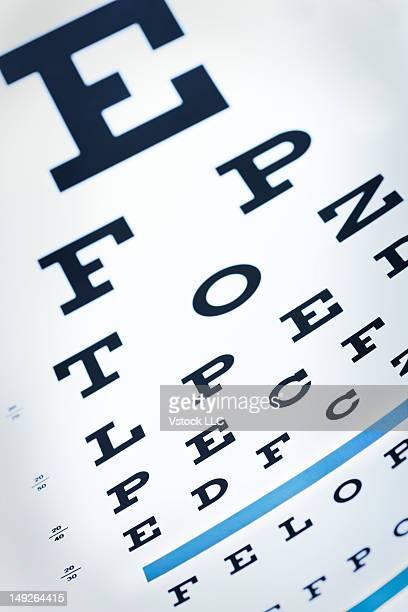 Sight test chart, close-up