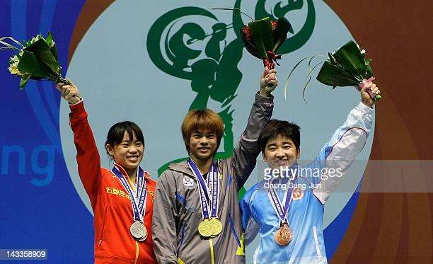 tan li hsu Chieh-li hsu (4152%), li-chu tsai (2783%), yong-hsu hsu (1250%)  yue- chun li, chiao-lieh huang, chung-hsing tan, yi-yun chang,.