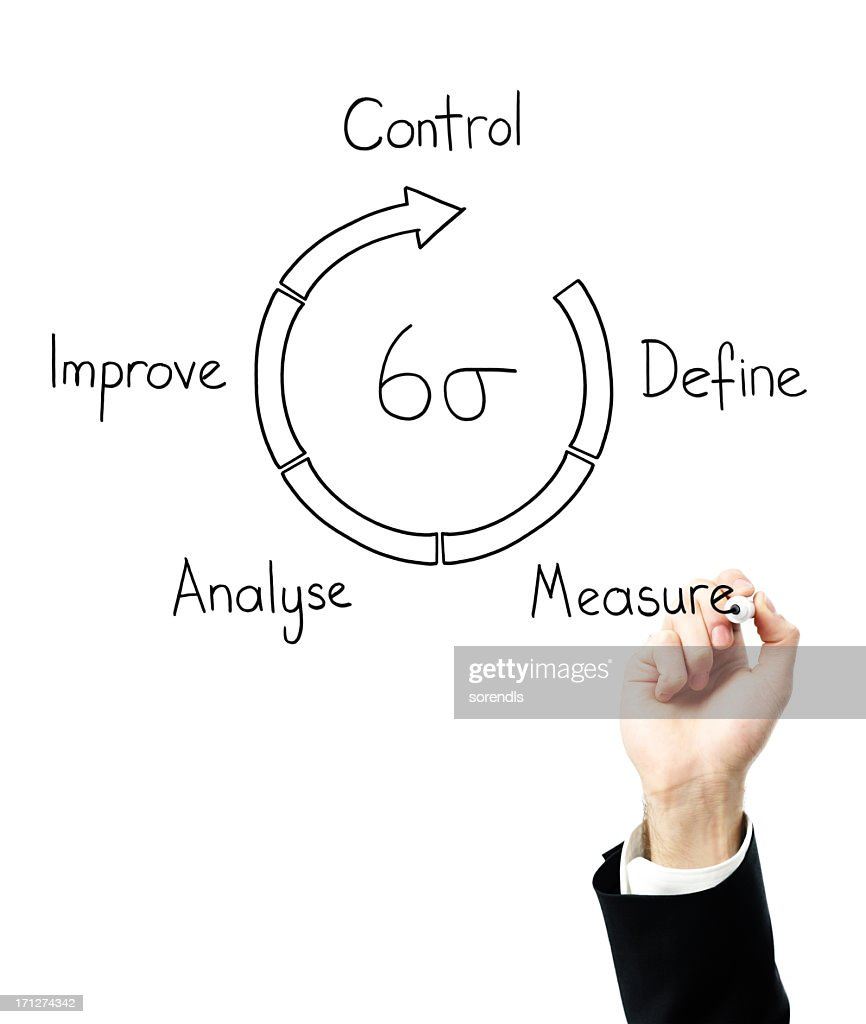 Six Sigma : Stock Photo