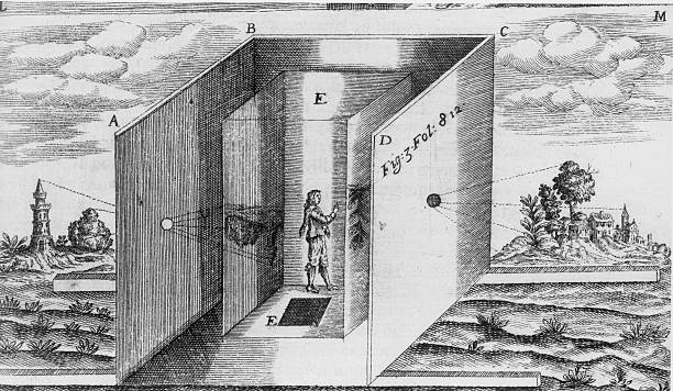 Sketch of a portable Camera Obscura used by Athanasius...