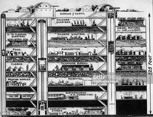 Sketch of the Maginot Line England Around 1940 [Entwurfszeichnung fr die Einrichtungen der MaginotLinie England Um 1940]