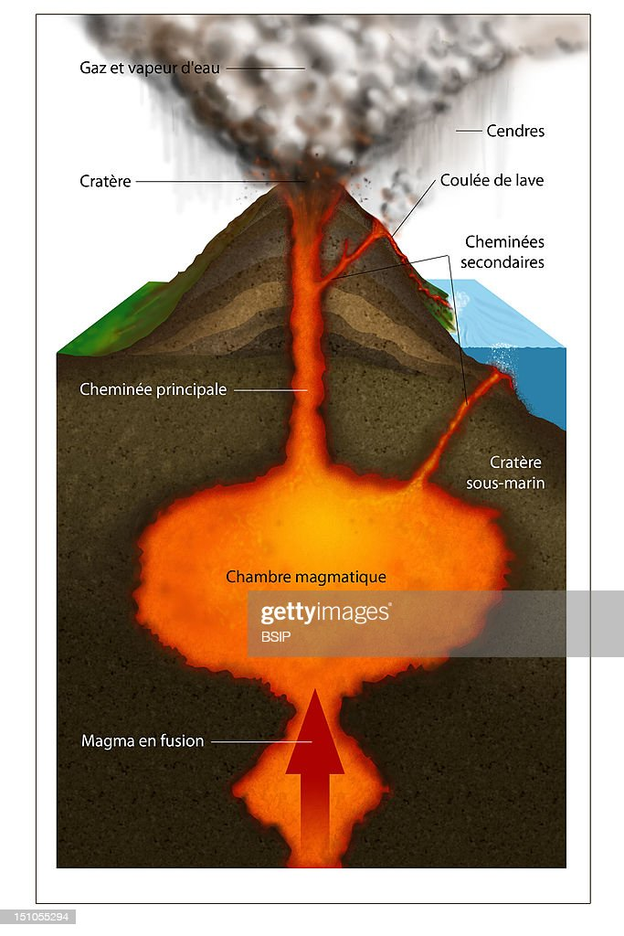 Volcano Drawing Pictures Getty Images