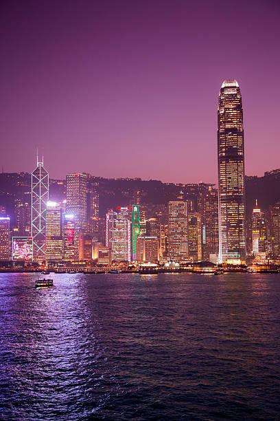 Skyline across Hong Kong harbor at dusk