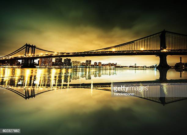 NYC skyline and manhattan bridge