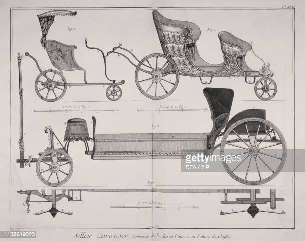 Small garden vehicle and hunting carriage engraving from L'Encyclopedie by Denis Diderot and JeanBaptiste Le Rond d'Alembert 17511772
