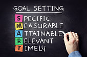 Smart business goal setting concept