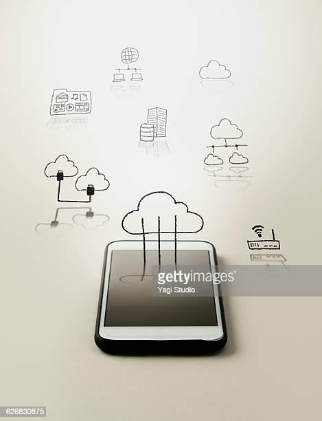 Smartphone and cloud network