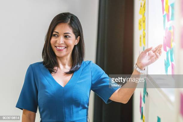 Smiling Woman Presenting Brainstorming Sticky Notes Concept Papers
