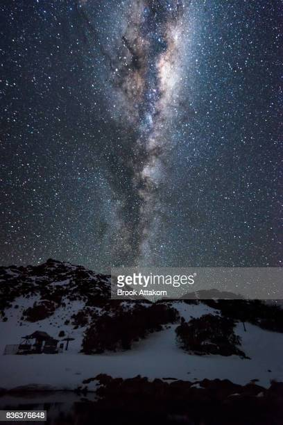 Snowy Mountain with Million stars.