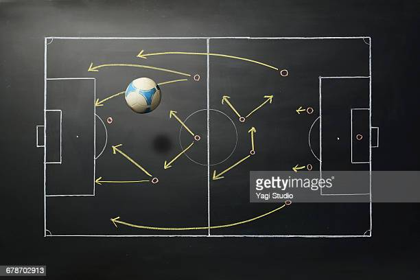 Soccer on Blackboard