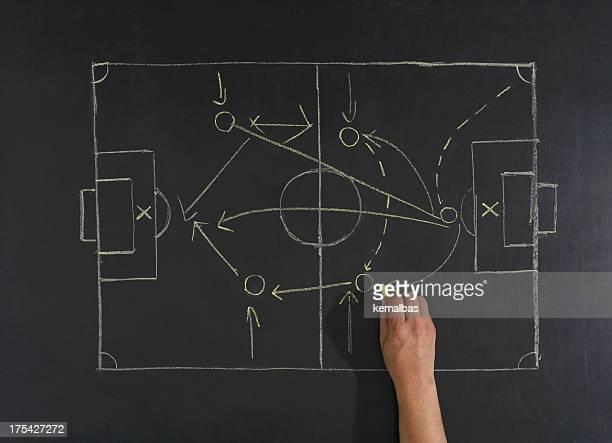 Soccer Strategy