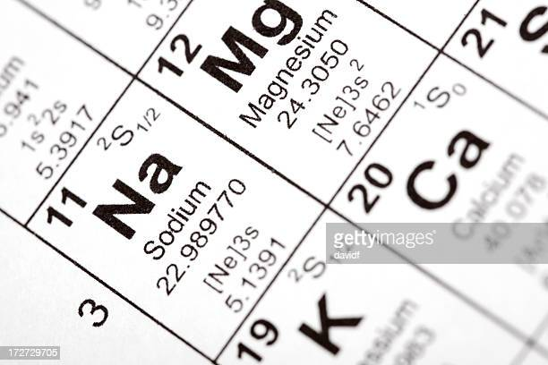 sodium and magnesium elements - periodic table stock photos and pictures
