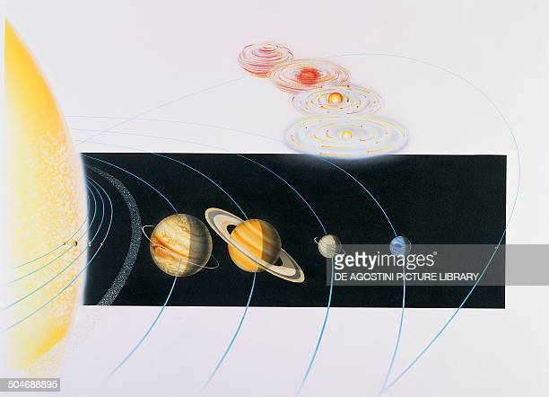 Solar System planets and their orbits around the Sun Drawing