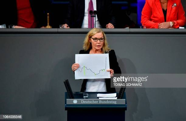 Sonja Amelie Steffen Member of the the lower house of parliament the Bundestag speaks during a debate on the budget on November 21 2018 in Berlin