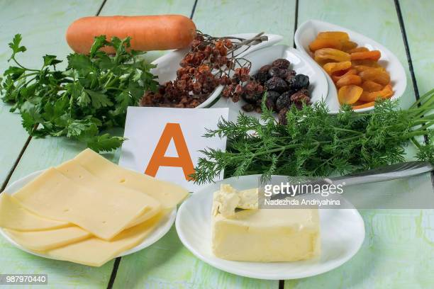 Source of vitamin A