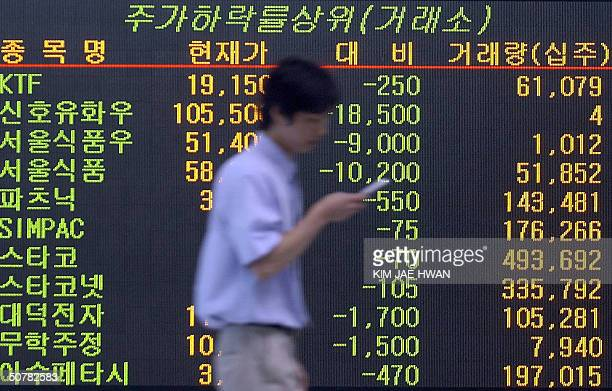 South Korean passes a stock index board in Seoul 29 April 2004 South Korean share prices fell 293 percent amid growing concerns over a possible rise...