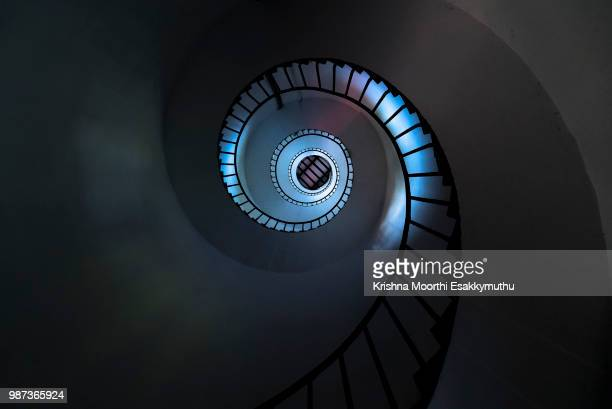Spirally going up or coming down?