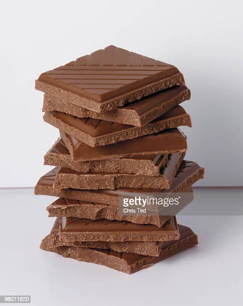 stack of Equador Milk Chocolate
