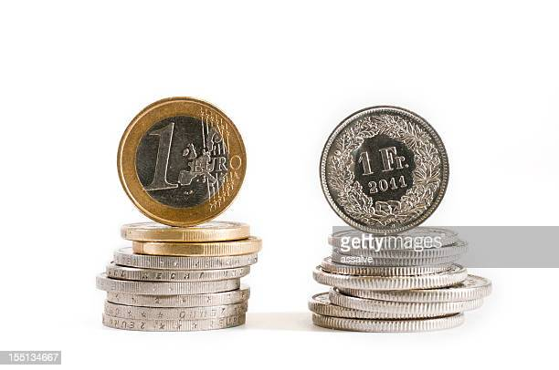 Stack of euros next to stack of francs
