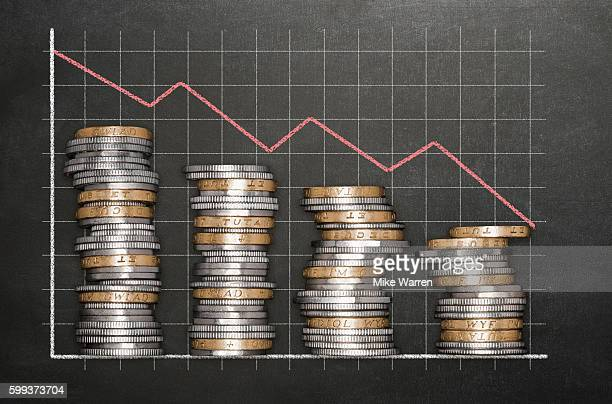 Stacks of British currency coins on a blackboard background forming a descending bar graph