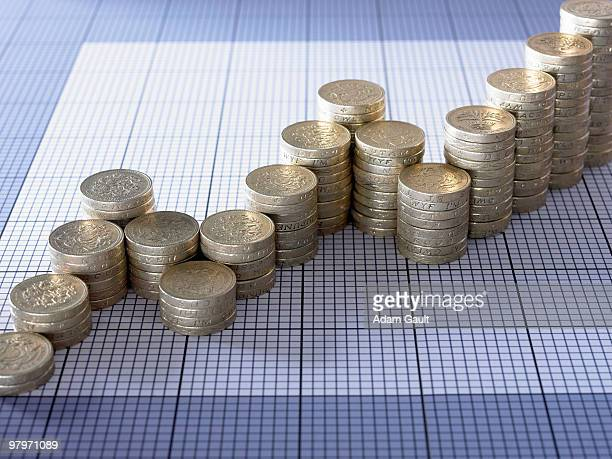 Stacks of pound coins forming ascending graph