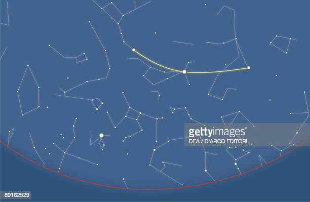 Star constellations Big Dipper or Plough part of Ursa Major astronomy diagram