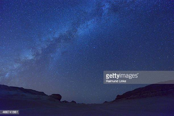 Starry Sky and Milky Way
