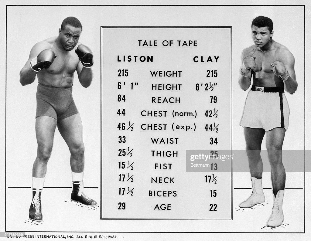 Statistics for boxers Sonny Liston and Muhammad Ali prior to their world heavyweight match February 25, 1964 in Miami Beach, Florida.