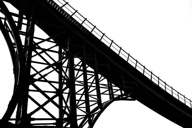 Steel brige silhouette