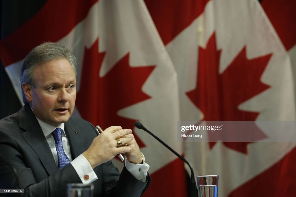 Bank Of Canada Interest Rate Announcement And Monetary Policy Report Release
