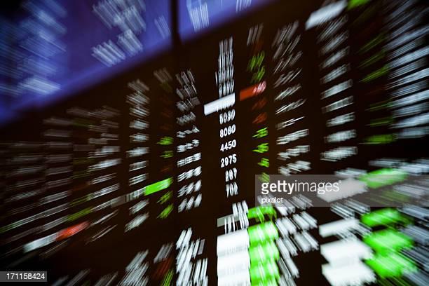 証券取引所チャート