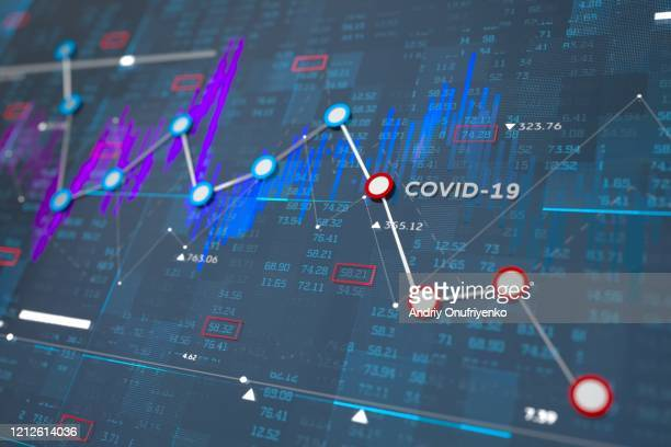 stock exchange graph - coronavirus stockfoto's en -beelden