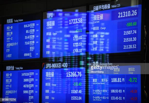 Stock figures are displayed on screens at the Tokyo Stock Exchange operated by Japan Exchange Group Inc in Tokyo Japan on Friday Feb 9 2018 The Topix...