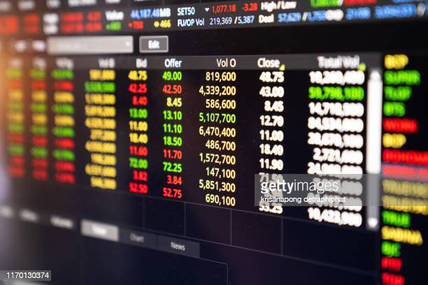 stock information show in screen computer,stock market - currency exchange stock pictures, royalty-free photos & images