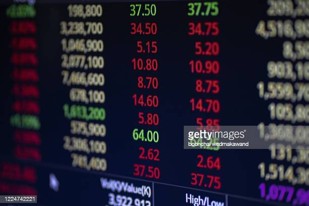 stock market business graph chart on digital screen. success and loss money concept. trading screen board. - ナスダック ストックフォトと画像