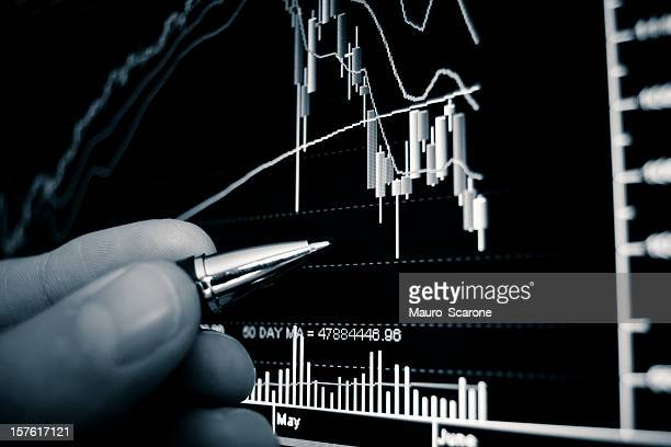 Stock market., Candlestick chart with volume.
