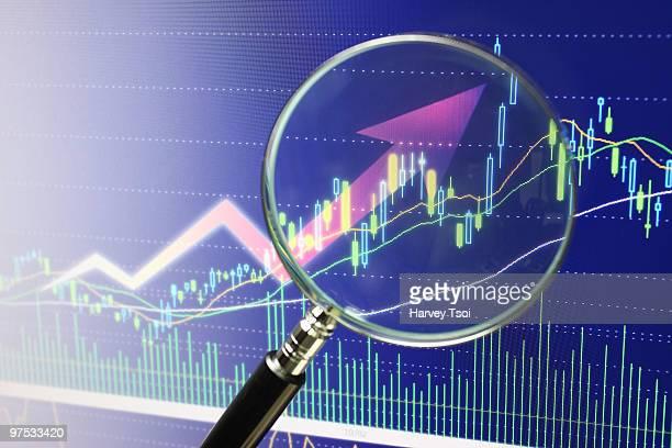 Stock Market Chart Analyze
