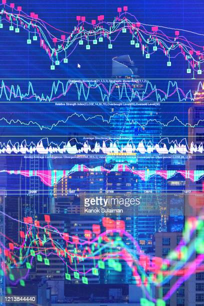 stock market on display,real estate crisis,covid-19 financial market concepts - capitalism stock pictures, royalty-free photos & images