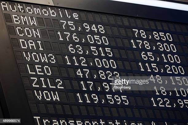 Stock market values of automobile manufacturing companies including Bayerische Motoren Werke AG and Volkswagen AG listed as VOW and VOW3 sit...