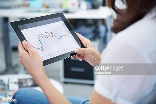 Precios de Stock de tiempo de inactividad a comprar!