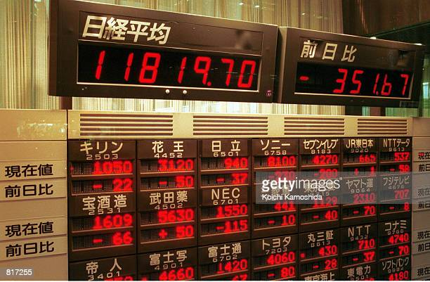 A stock quotation board flashes the benchmark Nikkei average closing mark of 1181970 a 35167 point or 289 per cent drop March 13 2001 outside a...