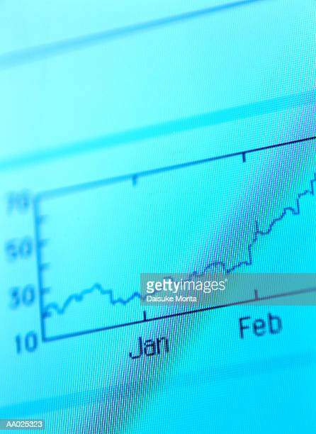Stock Quote Chart on Computer Screen