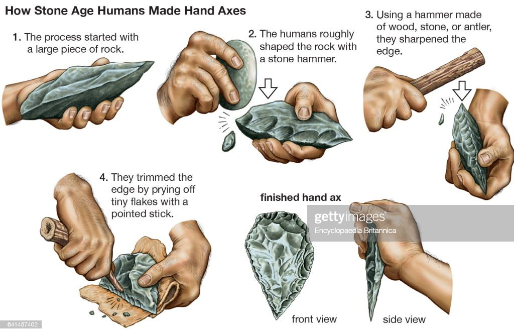 stone hand axe production, flint, stone age, Paleolithic : News Photo