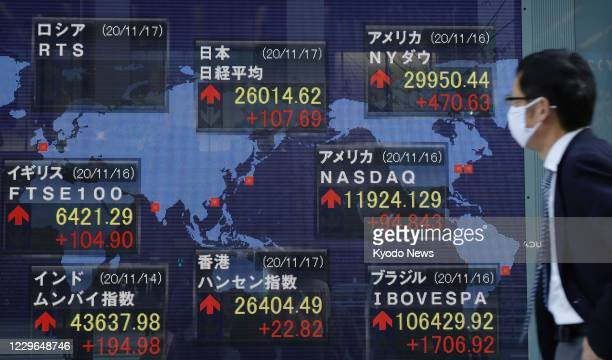 Street financial monitor in Tokyo's Yaesu business district on Nov. 17 shows stocks surging across the world, with Japan's Nikkei Stock Average...